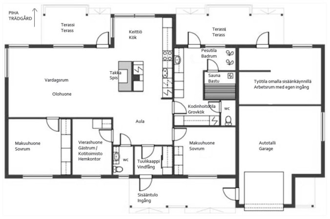 Planritning-hemmet